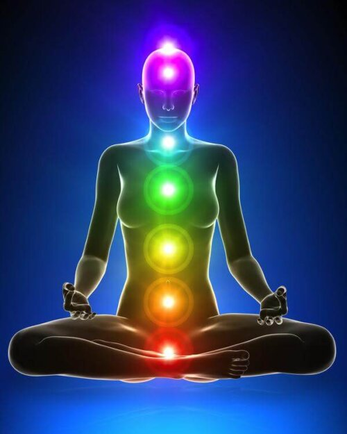 Chakras are Our Inner Road Map!